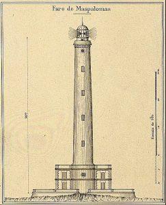 Maspalomas Leuchtturm Zeichnung